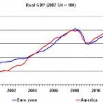 Abandon a sinking Euro ship