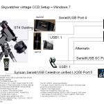 HEQ5 Skywatcher vintage CCD Setup – Windows 7  AstroArt 4.0 und EQAllign 2.3 Windows 7 64bit