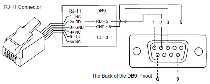 AutostarApr01 moreover Rj11 To Rj45 Wiring Diagram further Car Stereo Speaker Wiring Diagram together with Phone Wiring together with What Does Rj Mean. on rj12 to rj45 wiring diagram