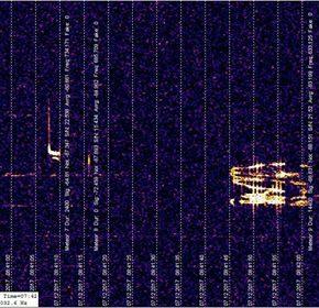 24/7d Radio-Meteorscattering mit Hilfe des Graves Radars